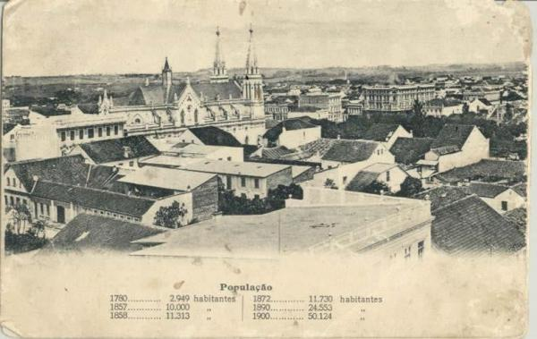 População de Curitiba Antigamente  desde o ano 1780 até o ano 1900